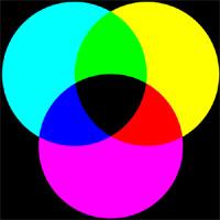 couleurs RVB CMJN