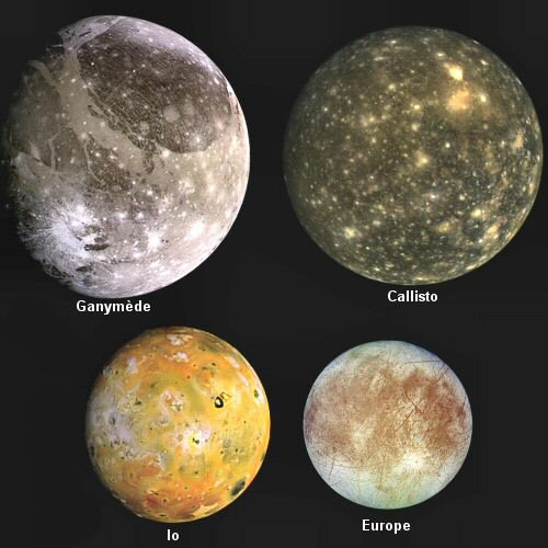 Satellites de Jupiter